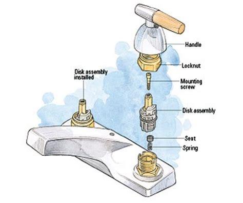 faucet repair mississauga john  plumber