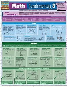 Bar Charts Quick Study Reference Guide Math Fundamentals 3