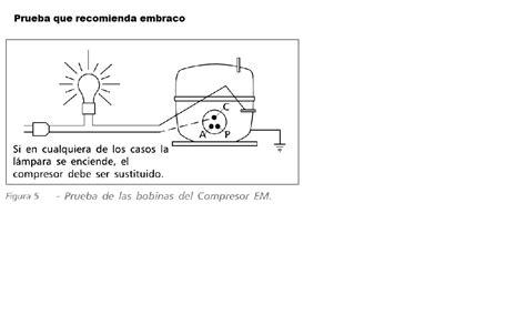 solucionado no whirlpool 420 resistencia debe tener el termistor yoreparo apktodownload