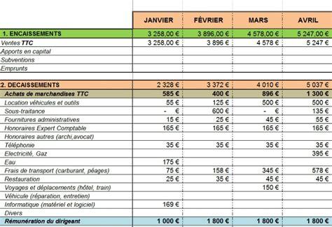 plan comptable fourniture de bureau plan de trésorerie mensuel externalisez votre