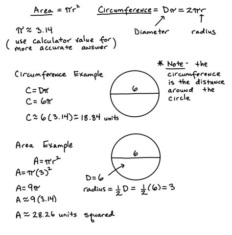 Area And Circumference Of Circles Lesson  Learning Algebra Can Be Easy