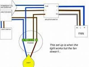 Extractor Fan Not Working