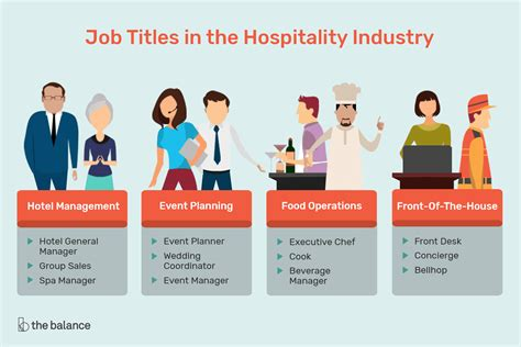 hospitality industry job titles  descriptions