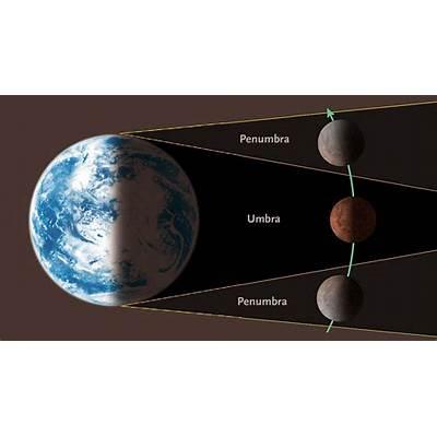 Friday Night's Deep Penumbral Lunar Eclipse - Sky & Telescope