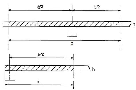 minimum thickness of two way slab as per aci 318 11 for