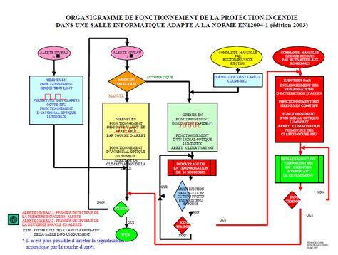 le a gaz fonctionnement chapitre partie b b ii 7 salles sp 233 cialis 233 es european commission