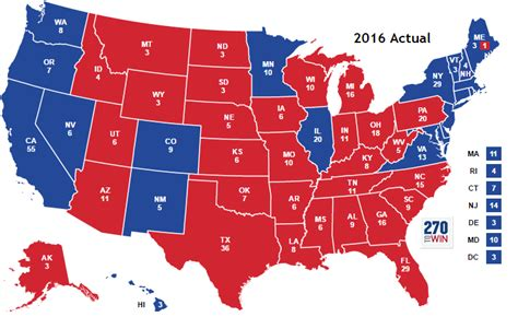 Historical U.S. Presidential Elections 1789-2016