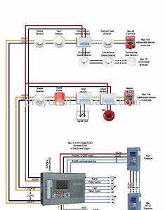 Australia Standard Addressable Fire Alarm System Control Panel Connect With Smoke Detector Cft