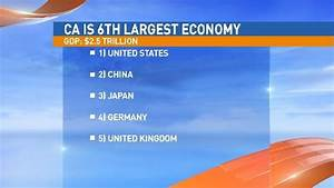 California now the world's 6th largest economy   KMPH