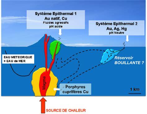 ag e chambre 1 4 le système de bouillante un système épithermal la centrale géothermique de bouillante