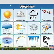 Weather Vocabulary Where Are You And What's The Weather Like Today?  Learning English