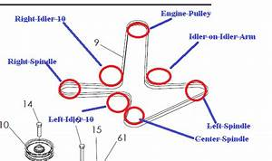 Need A Deck Belt Routing Diagram For A 2005 Dixon Mag44 Mower