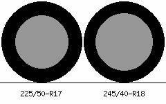 245 40 R17 Winterreifen : 225 50 r17 vs 245 40 r18 tire comparison tire size ~ Jslefanu.com Haus und Dekorationen