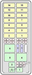 Fuse Box Diagram Mercury Mountaineer  1997