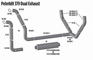 Peterbilt 379 Dual Exhaust System Pipes Diagram