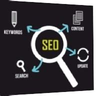 Search Engine Optimisation Research traffic travis review 2019
