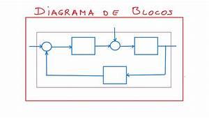 Diagrama De Blocos  Elt009  Elt035