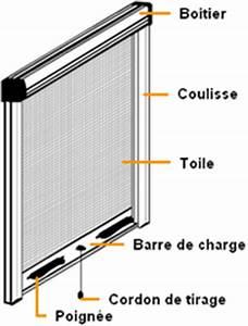 Moustiquaire Pour Fenêtre De Toit : moustiquaire sur mesure enroulable verticale automatique ~ Dailycaller-alerts.com Idées de Décoration