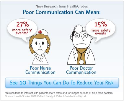 n415son24 | UW-Madison School of Nursing Course Blog for ...