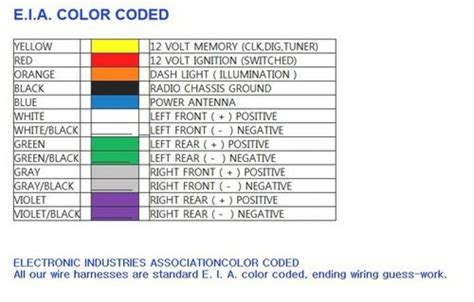 2000 Ford Focu Radio Wiring Color Code by Pioneer Mosfet 50wx4 Wiring Diagram Webtor Me