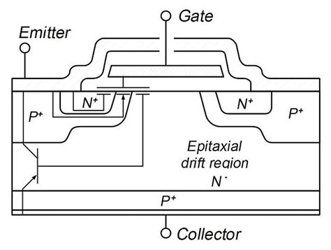 Difference Between Igbt And Mosfet