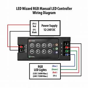 36w Rgb Led Strip Light 16 U0026 39  Kit