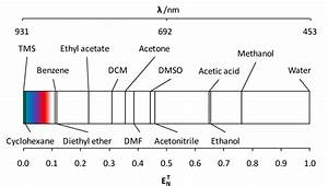 7 The Solvent Polarity Scale Derived From Reichardt U0026 39 S Dye