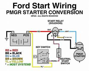 Diagram 1999 Ford Starter Wiring Diagram Full Version Hd Quality Wiring Diagram Diagramkraush Merz Spezial It