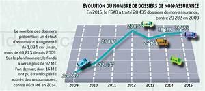Assurance Auto Non Roulante : l 39 argus de l 39 assurance la non assurance auto fl au du fgao et des assureurs secteur ~ Gottalentnigeria.com Avis de Voitures