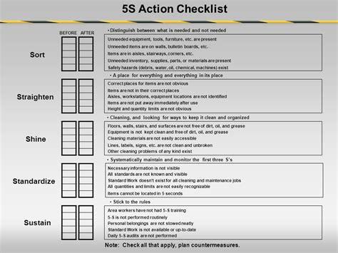 5S Cleaning Checklist | Mungfali