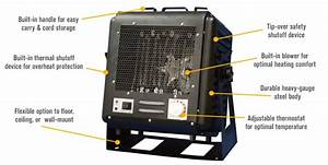 Profusion Heat Garage Heater  U2014 15 922 Btu  240 Volts