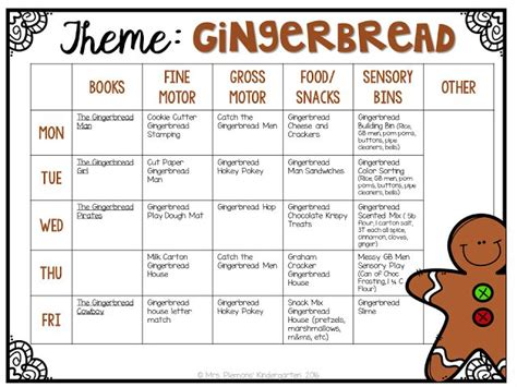 best 25 gingerbread activities ideas on 742 | d9b7ff15ca78fd80af40d42e4f22397c kindergarten last week of school tot school themes