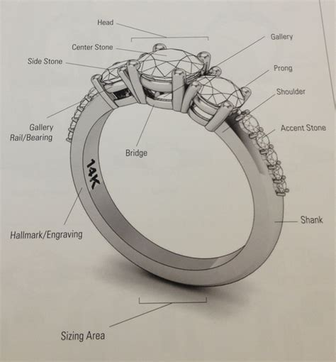 Ring Diagram by Portillo Jewelers Education The Anatomy Of A Ring