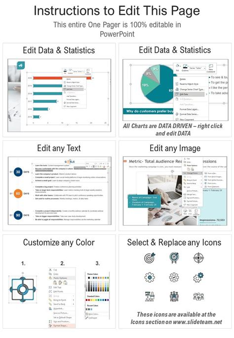 Free to download and print. 1 3 5 Cafe Business Plan One Pager Presentation Report Infographic PPT PDF Document ...