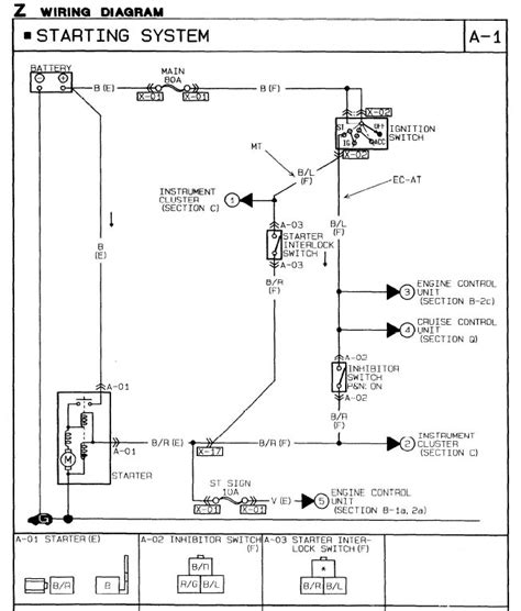 mazda 323 ignition wiring diagram 33 wiring diagram