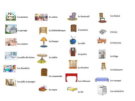 la chambre en espagnol communication fr vocabulaire