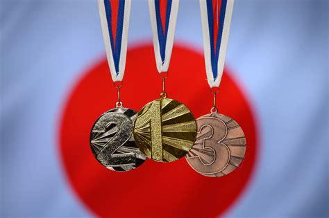 Summer Olympics 2020 List of Sports Disciplines
