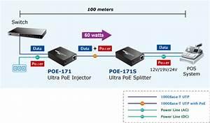 Single-port 10  100  1000mbps Ultra Poe Injector