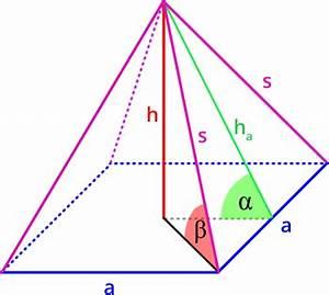 Höhe Von Pyramide Berechnen : pyramide main ~ Themetempest.com Abrechnung
