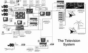 Tv Station Diagram