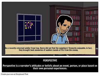 Perspective Definition Example Literary Examples Meaning