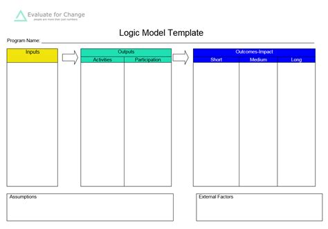 Evaluation Logic Model Template by Logic Model Template Microsoft Word Model Template Word