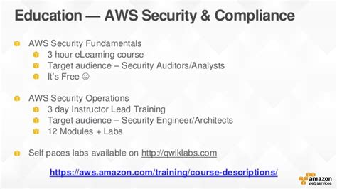 aws shared security responsibility model  practice