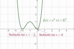 Nullstellen Berechnen X 2 : potenz und polynomfunktionen matura wiki ~ Themetempest.com Abrechnung
