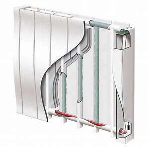 Chauffage Electrique 2000w : thermor acheter votre radiateur chauffe eau lectrique ~ Premium-room.com Idées de Décoration