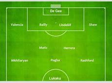 Man Utd starting XI next season Man Utd starting XI next