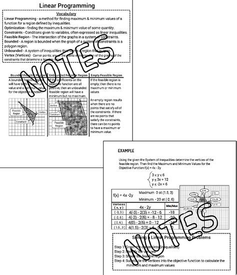 the math magazine linear programming graphing