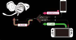 U0026 39 Splatoon 2 U0026 39  Voice Chat Leaves Us Asking  What Exactly Is