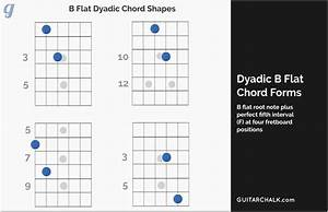 B Flat Chord Primer For Guitar Players