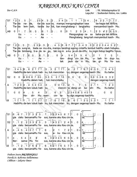 chord keyboard lagu rohani karena aku kau cinta madah liturgi